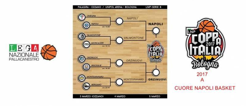 coppa italia serie b FINALE CUORE NAPOLI