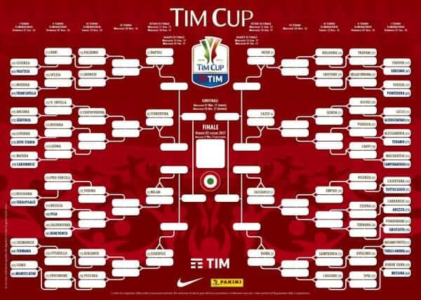 Primo Round delle semifinali di Coppa Italia e la Juventus e la Lazio, che vedono la finale con il doppio vantaggio