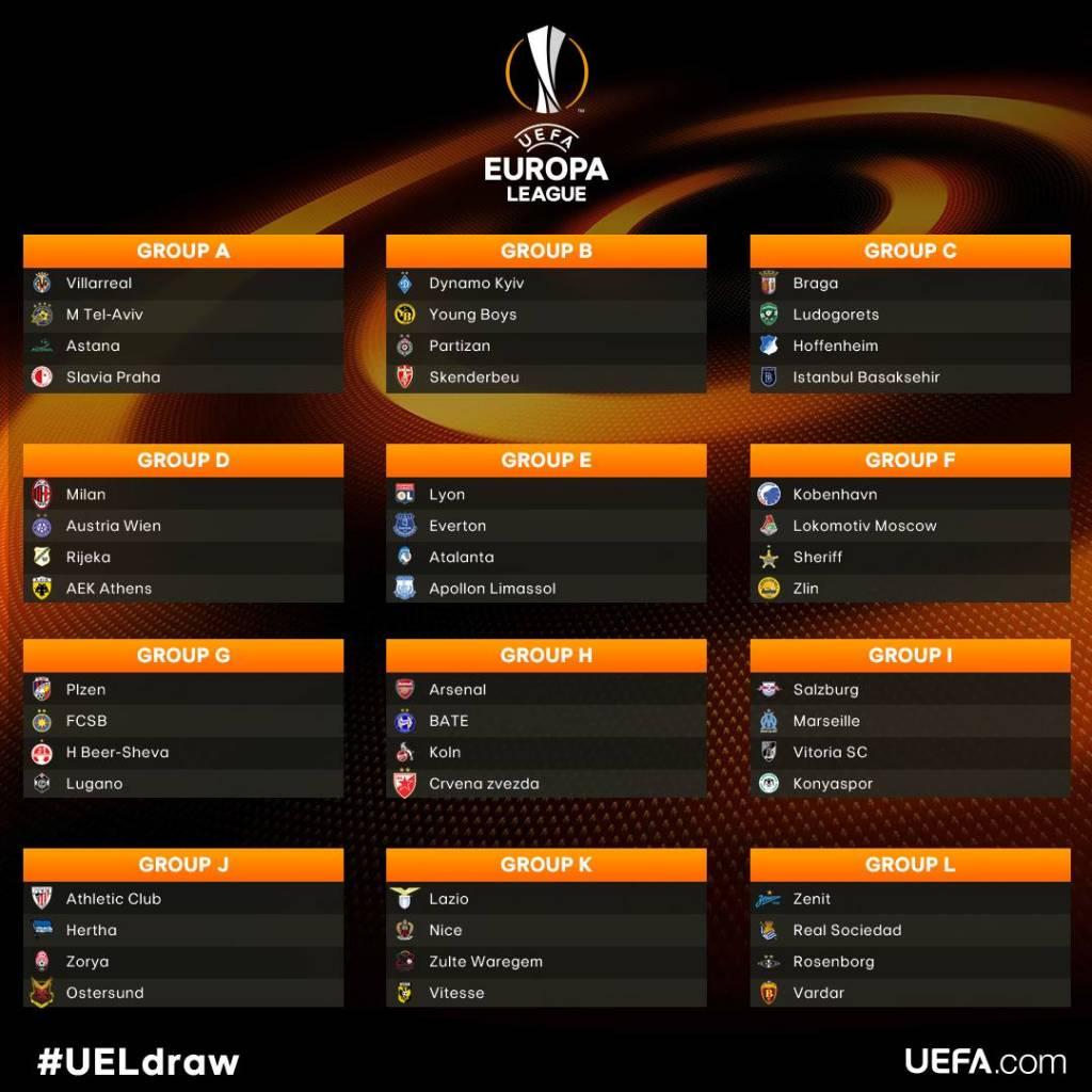 Europa League: ecco tutti i gruppi sorteggiati