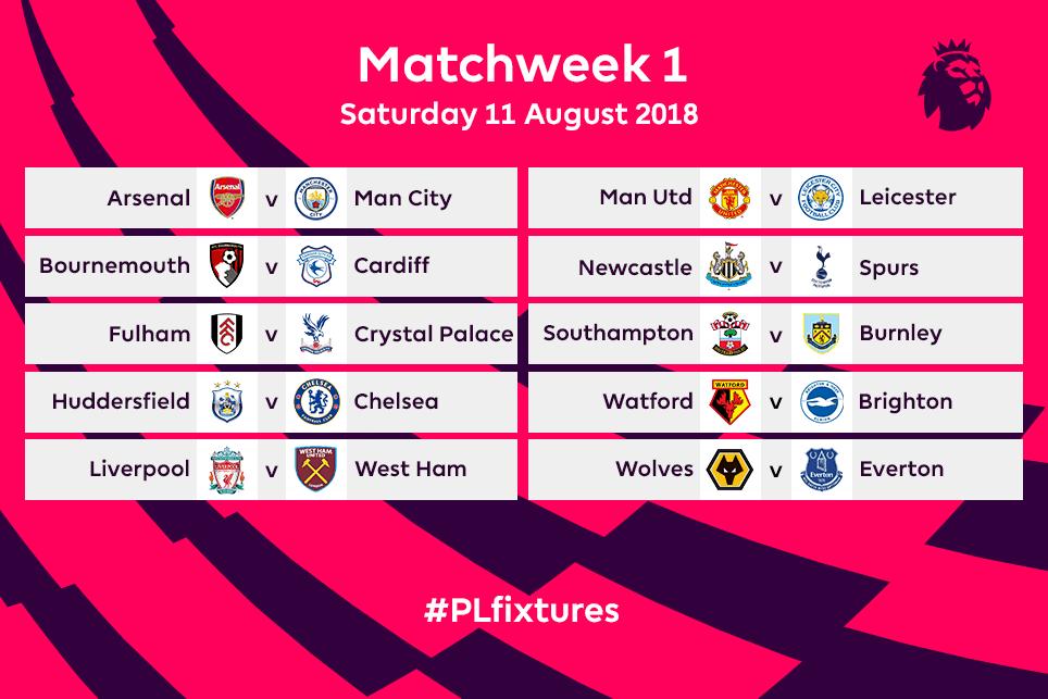 calendario premier league 2018/2019