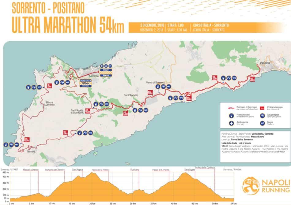 Napoli Running sigla un altro successo:l'ultramaratona lungo la costiera sorrentina e quella amalfitana.Uno spettacolo nello spettacolo.
