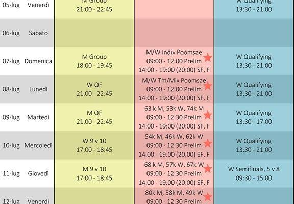 Calendario Universiadi.Casoria Il Calendario Eventi In Citta Delle Universiadi